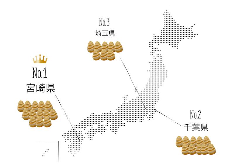 里芋の収穫量都道府県