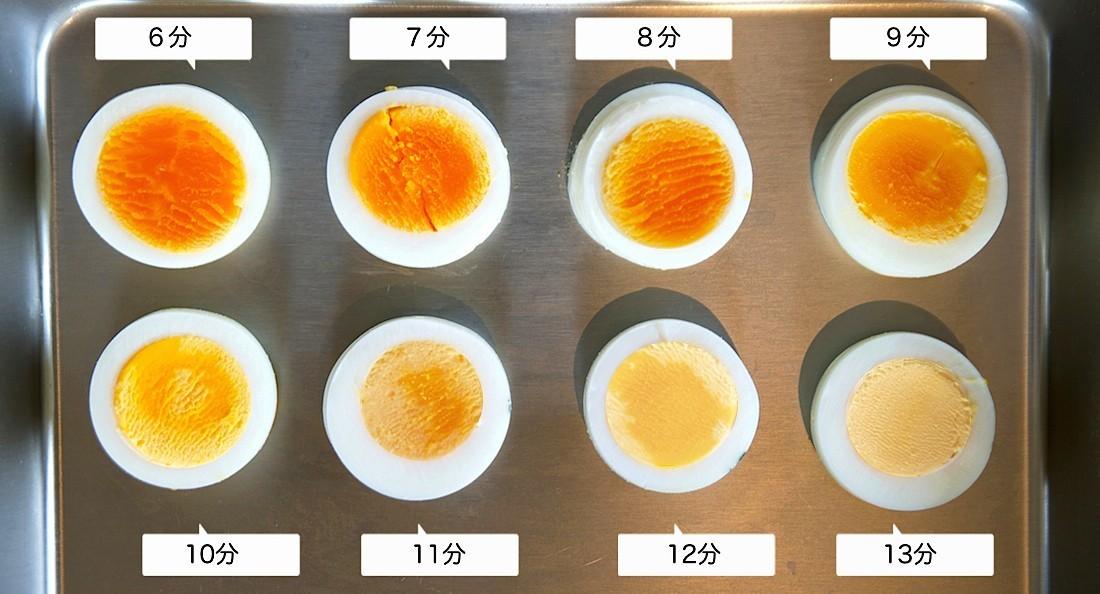 ゆで卵の茹で時間の比較