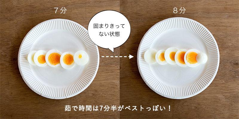 ゆで卵の茹で時間