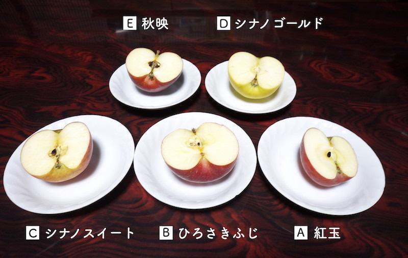 利きりんご