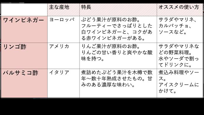 mano_2008_graf_3